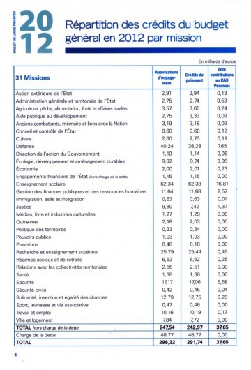 4 - Projet de Loi de Finances 2012 002.jpg