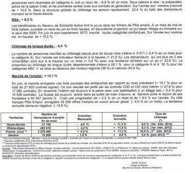 Marché de l'emploi juin 2013 (2).jpg