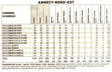 Annecy Nord Est.jpg