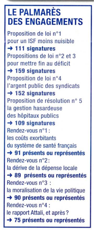 07 - 17 juillet 08 - Argus des Députés3.jpg