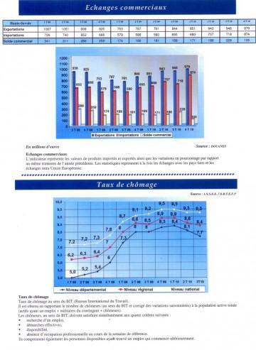 annecy,finances,economie,haute-savoie,