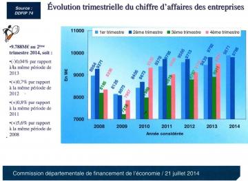 Evolution indicateur conjoncture économique 2.jpeg