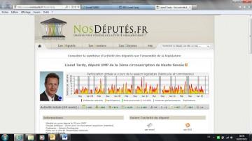 legislatives 2012,classement,classement des deputes,regards citoyens,nosdeputes.fr